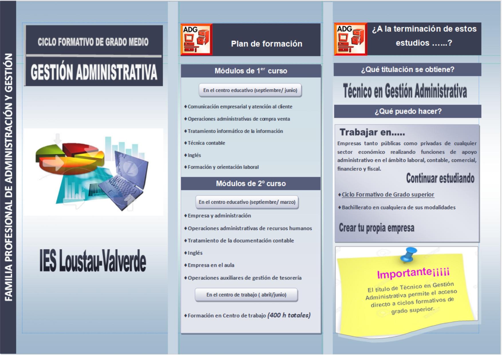 CFGM Gestión Administrativa